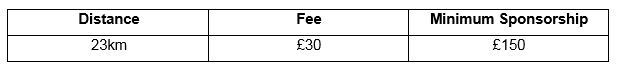 Thames Bridge Trek Fees