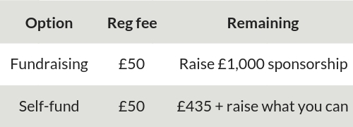 Wing walk reg fees & spons table