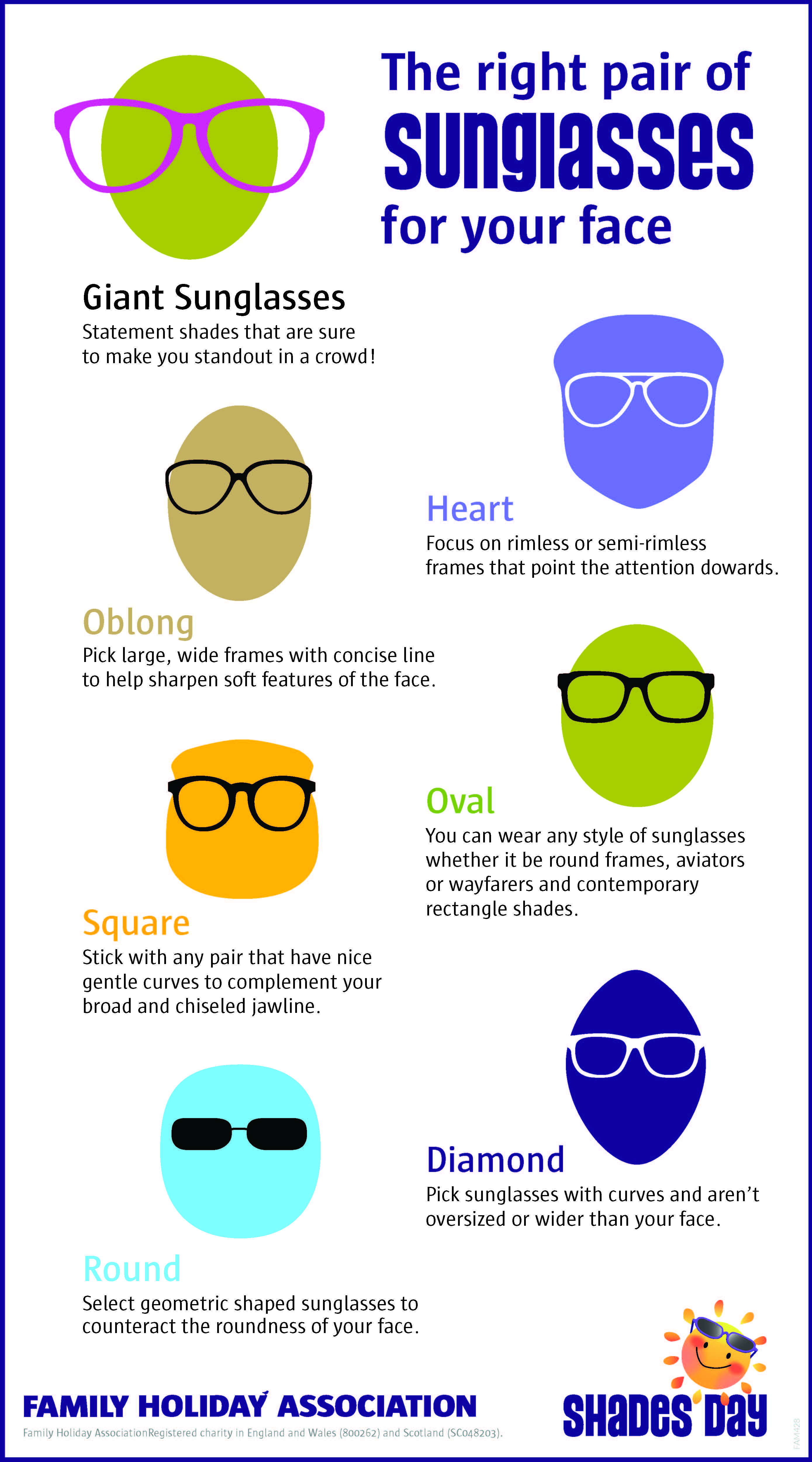 Choosing the perfect pair of sunglases