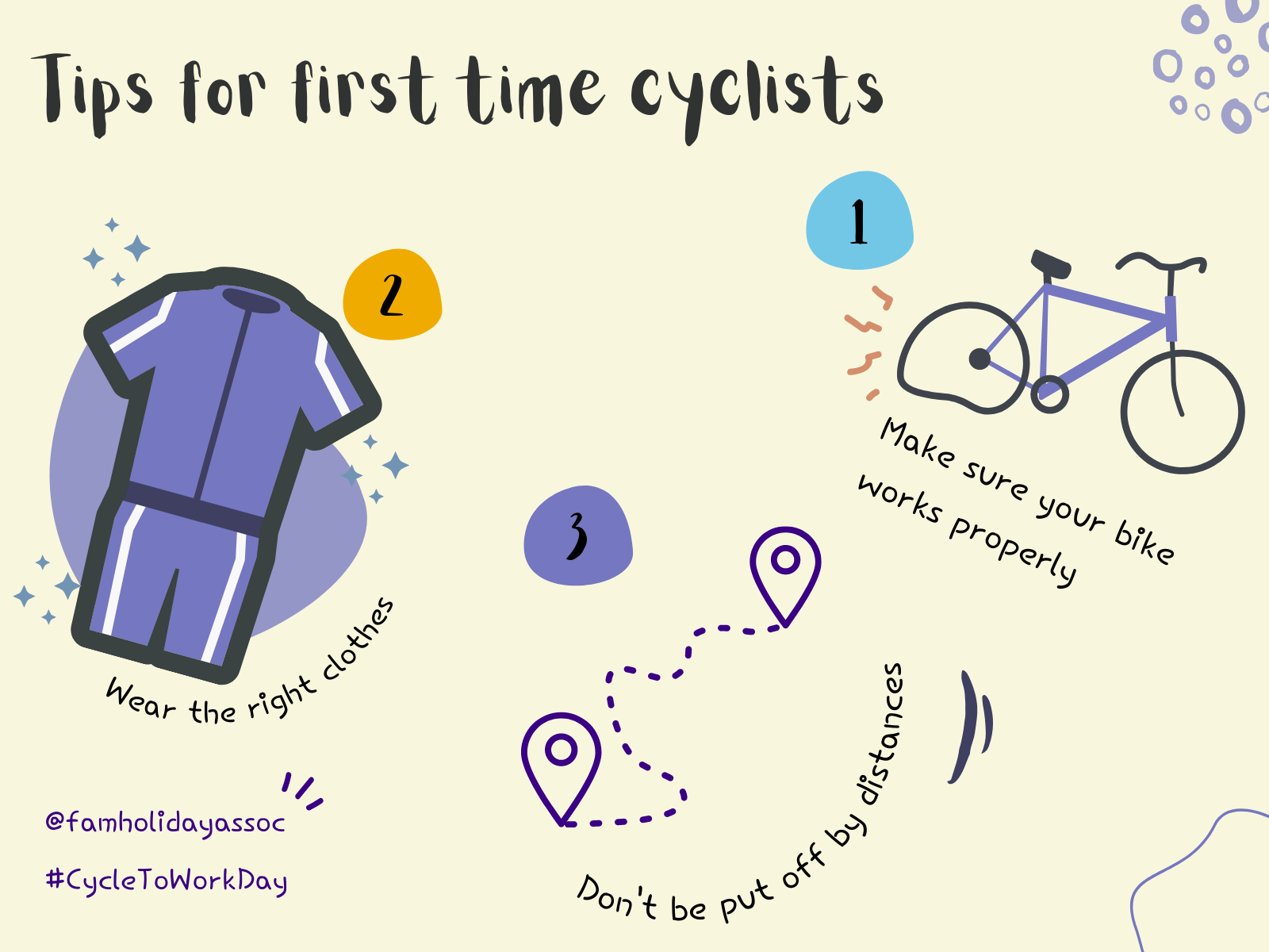 A graphic stating the top tips for first time cyclists: 1) Make sure your bike works properly, 2) Wear the right clothes, and 3) Don't be put off by distances.